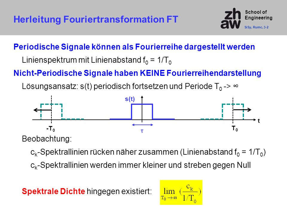 Herleitung Fouriertransformation FT