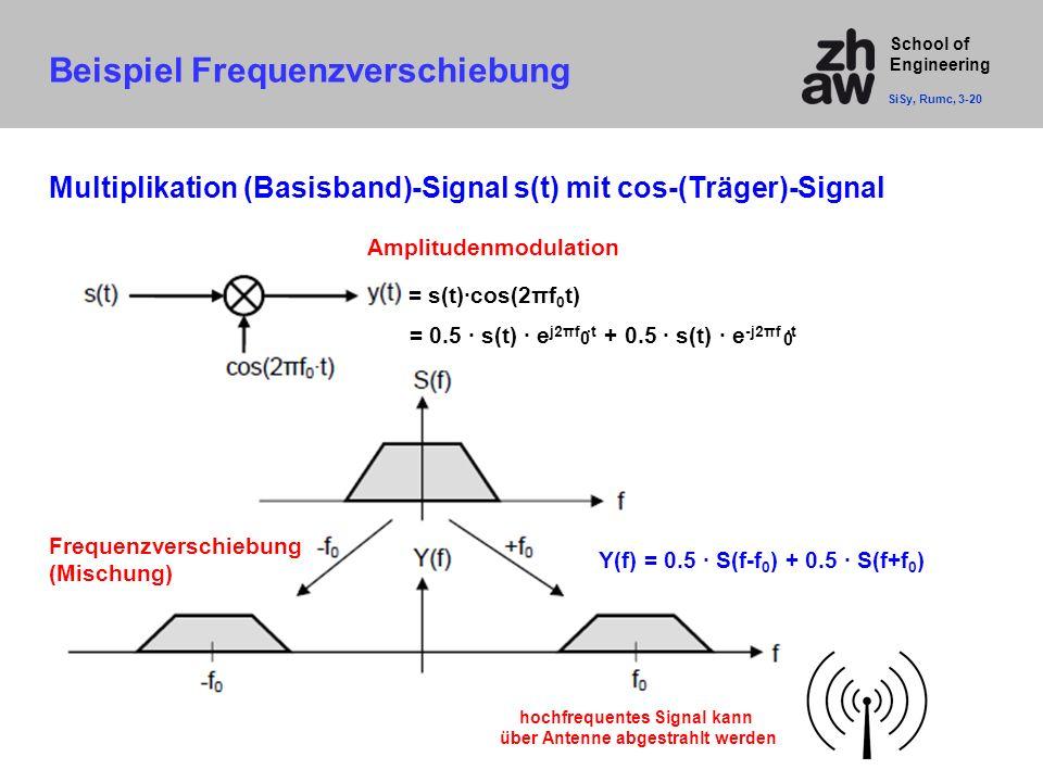 hochfrequentes Signal kann über Antenne abgestrahlt werden