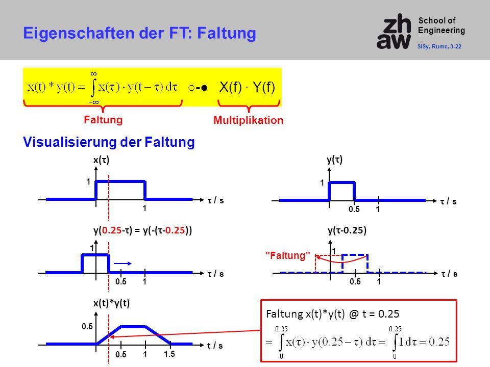 Eigenschaften der FT: Faltung