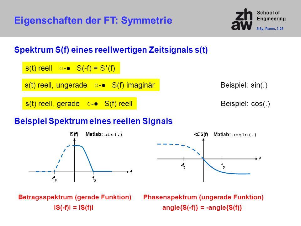 Eigenschaften der FT: Symmetrie