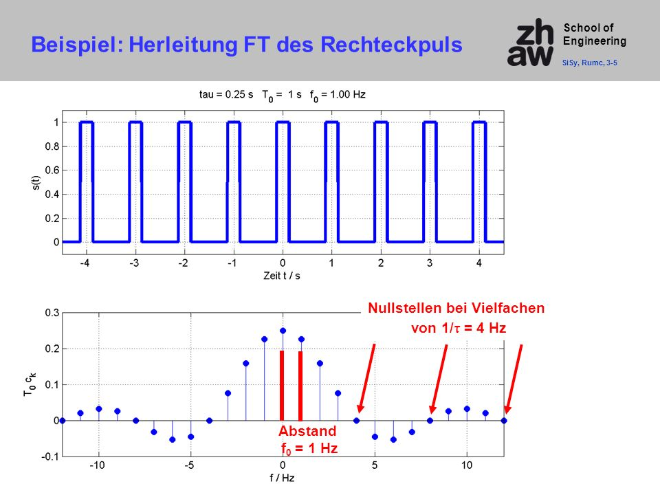Beispiel: Herleitung FT des Rechteckpuls