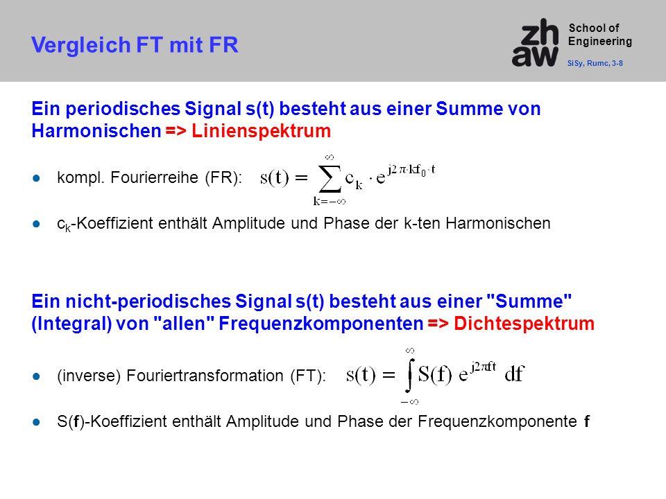 Vergleich FT mit FR SiSy, Rumc, 3-8. Ein periodisches Signal s(t) besteht aus einer Summe von Harmonischen => Linienspektrum.