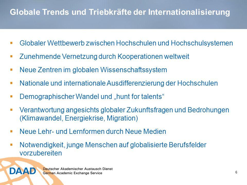 Globale Trends und Triebkräfte der Internationalisierung