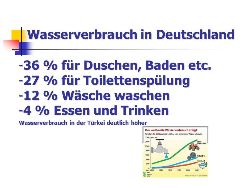 Wasserverbrauch in Deutschland
