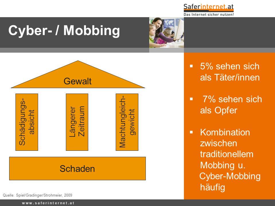 Cyber- / Mobbing 5% sehen sich als Täter/innen Gewalt