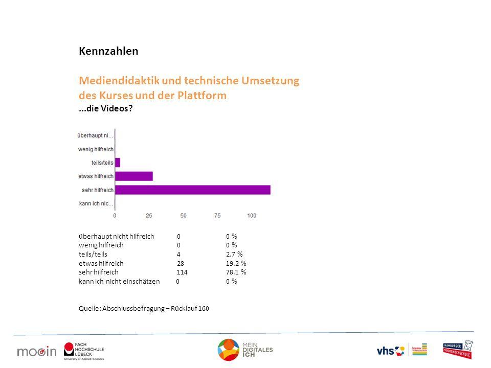 Mediendidaktik und technische Umsetzung des Kurses und der Plattform