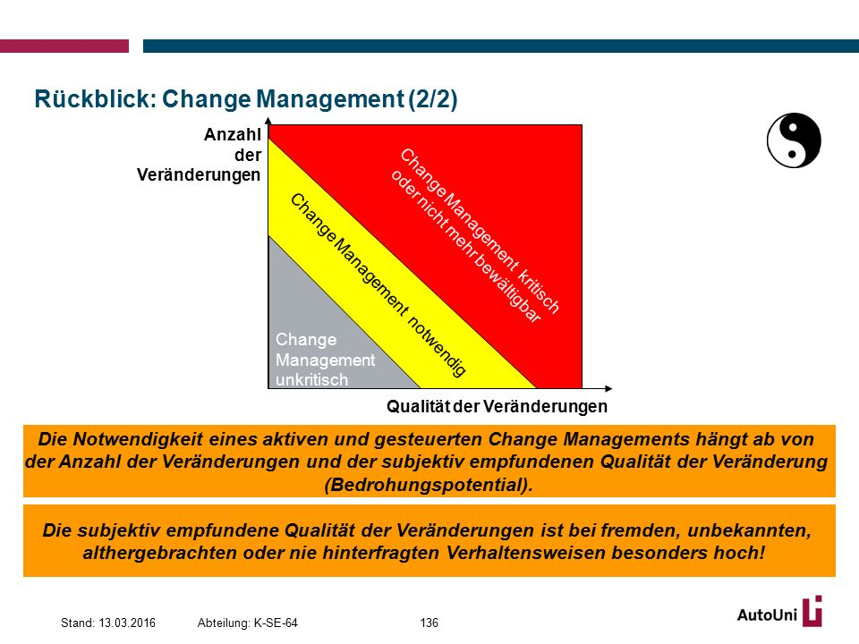Rückblick: Change Management (2/2)