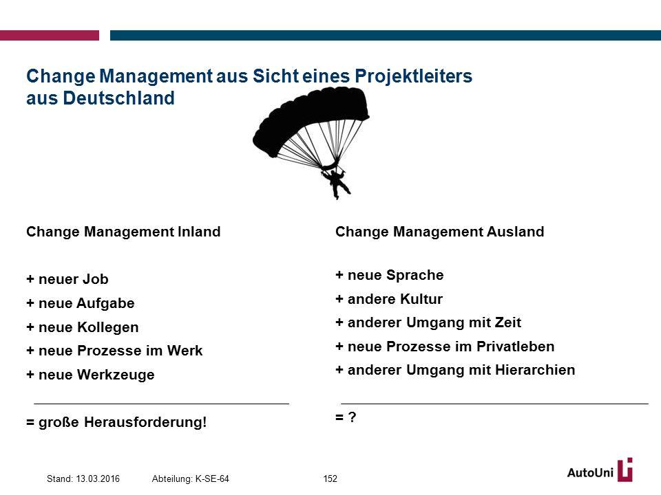 Change Management aus Sicht eines Projektleiters aus Deutschland