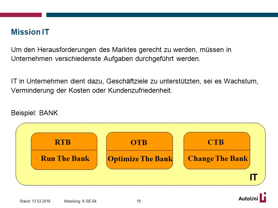 IT Mission IT RTB Run The Bank CTB Change The Bank OTB