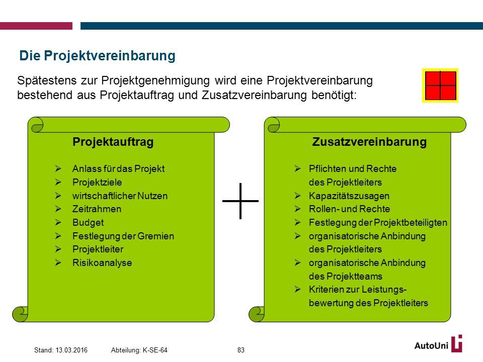 Die Projektvereinbarung