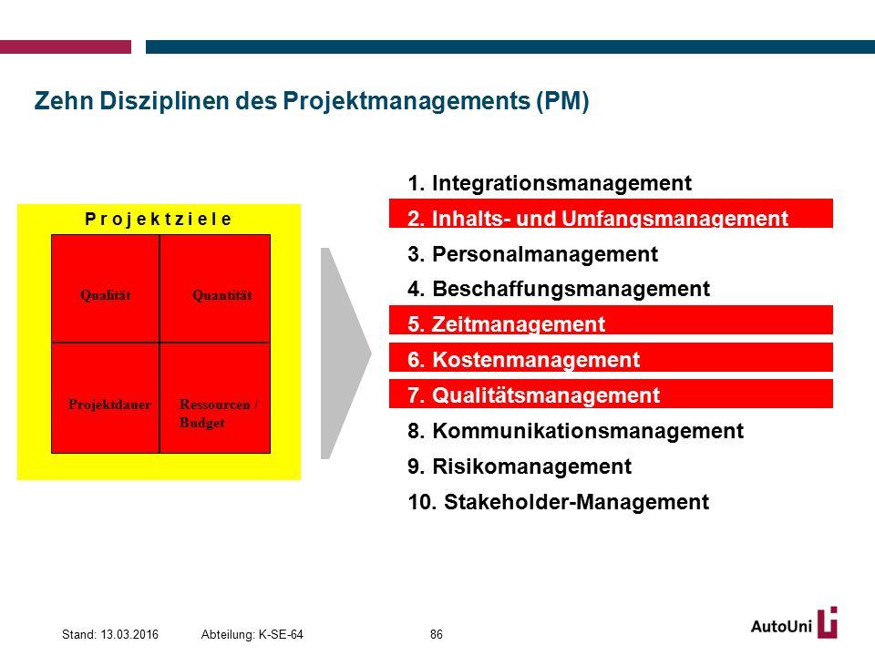Zehn Disziplinen des Projektmanagements (PM)