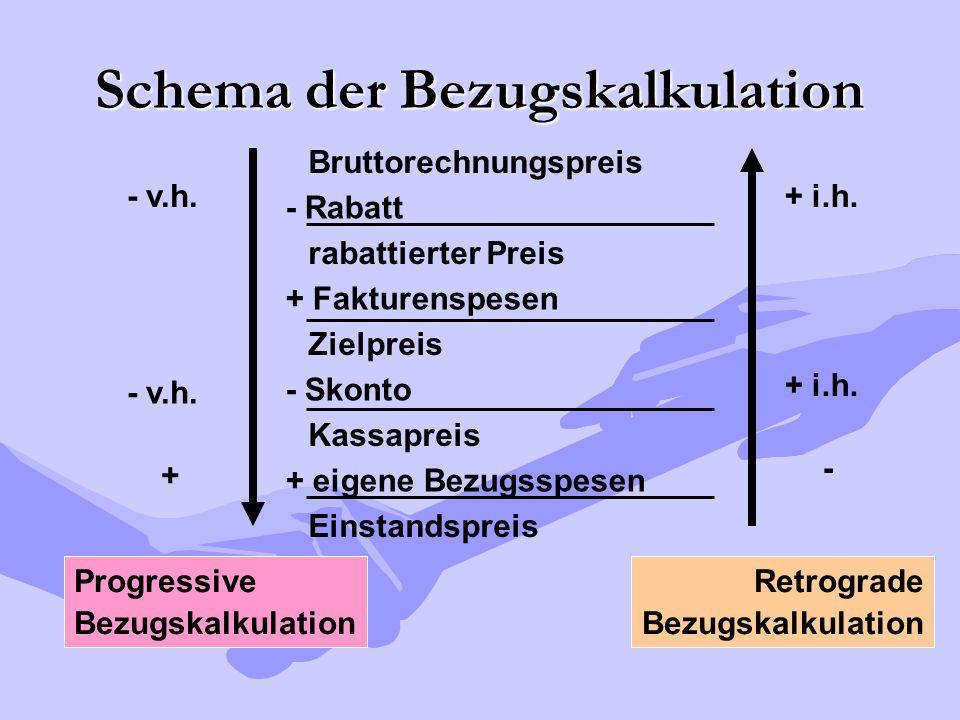 Schema der Bezugskalkulation