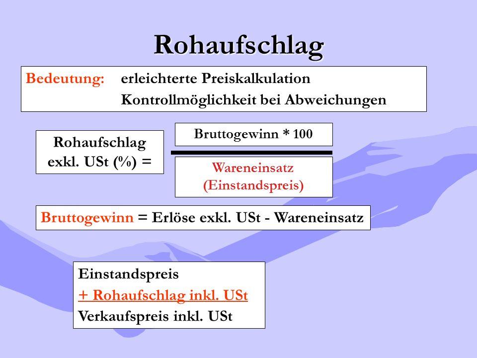 Rohaufschlag exkl. USt (%) = Wareneinsatz (Einstandspreis)