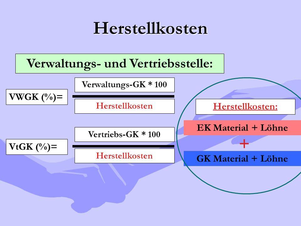 Verwaltungs- und Vertriebsstelle: