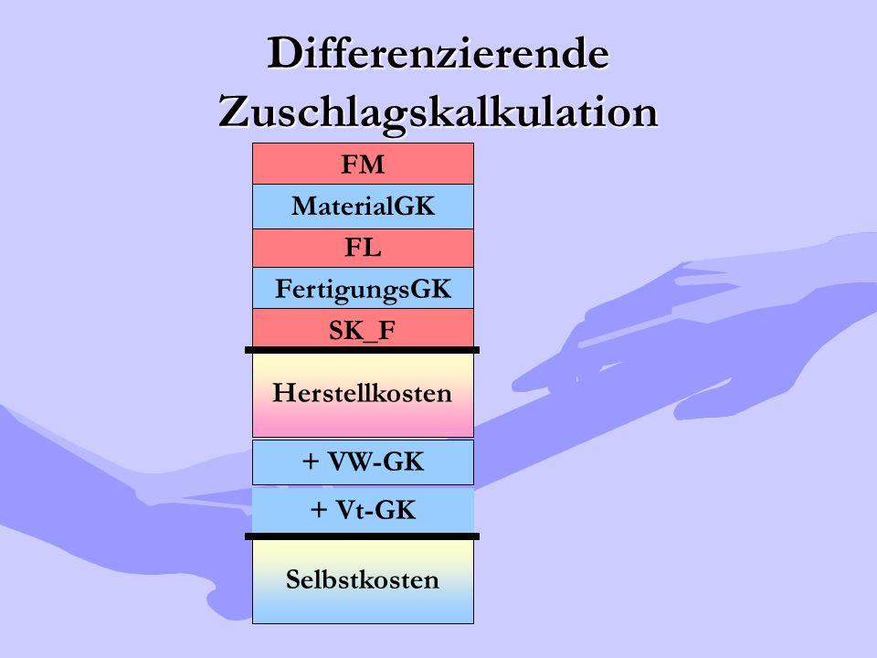 Differenzierende Zuschlagskalkulation