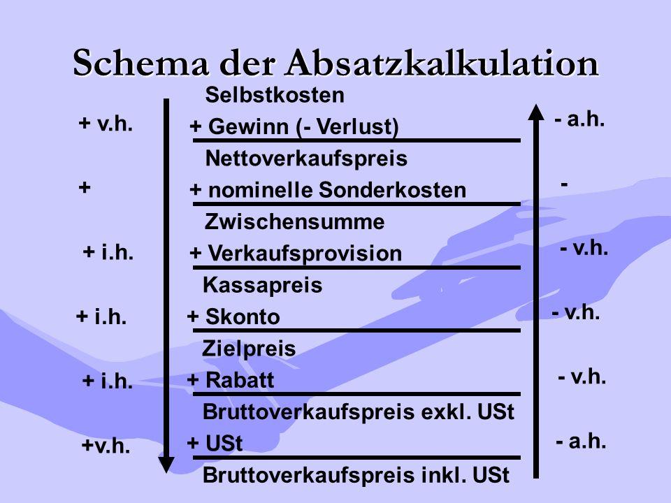 Schema der Absatzkalkulation