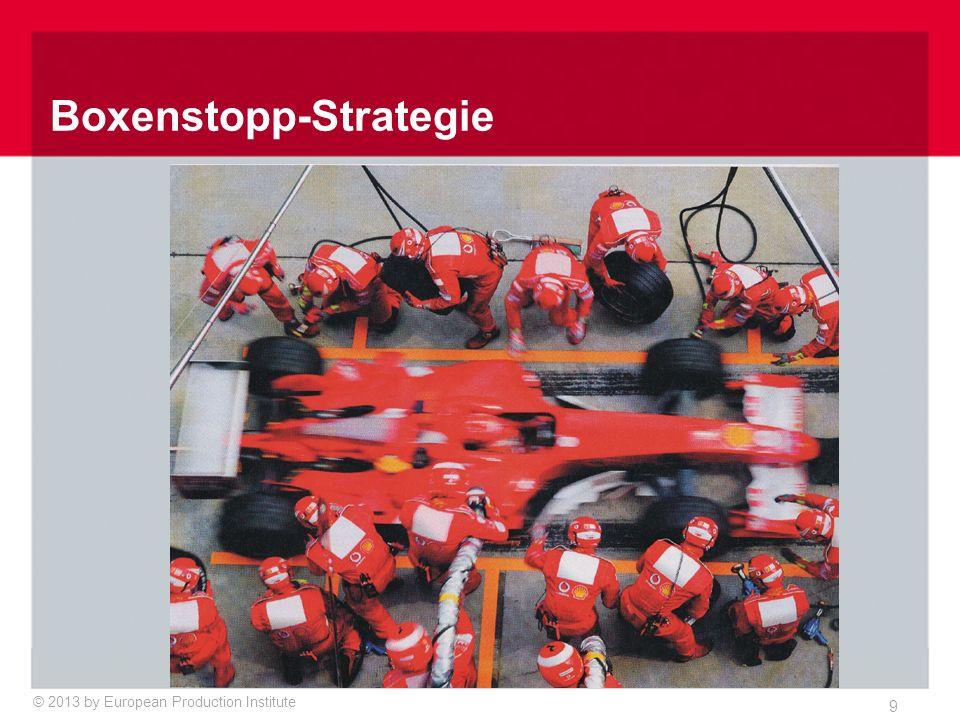 Strategie der Instandhaltung Instandhaltung Produktion
