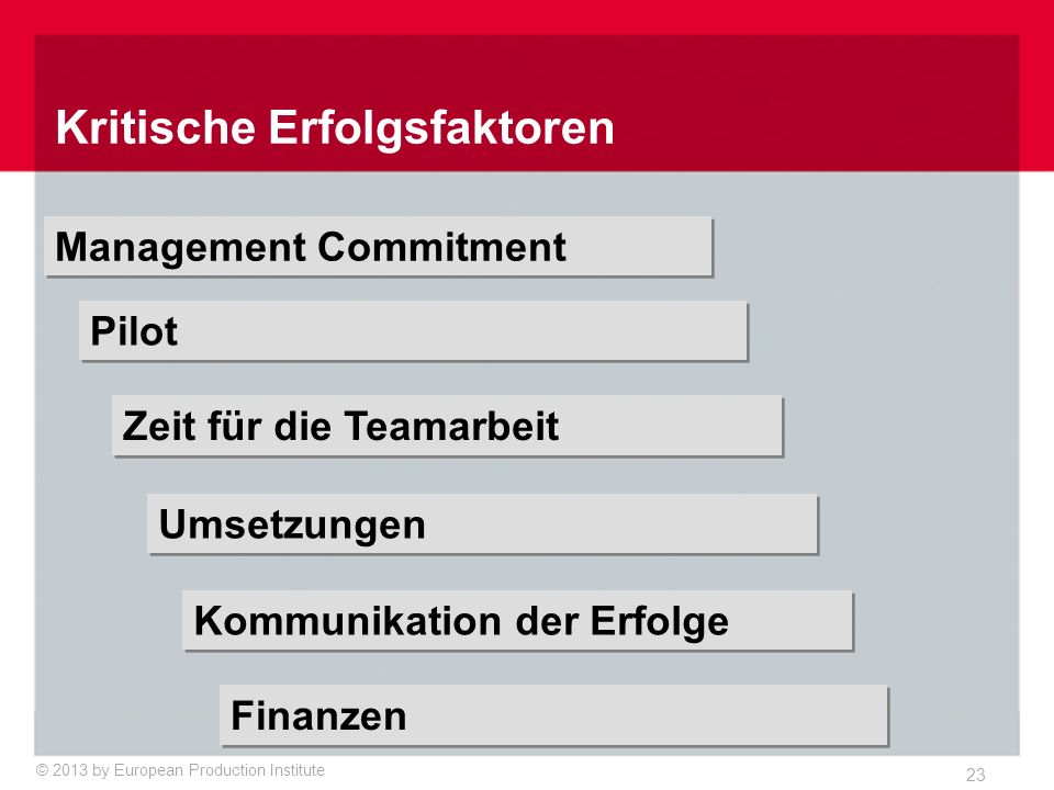 Maschinen-Management-TPM