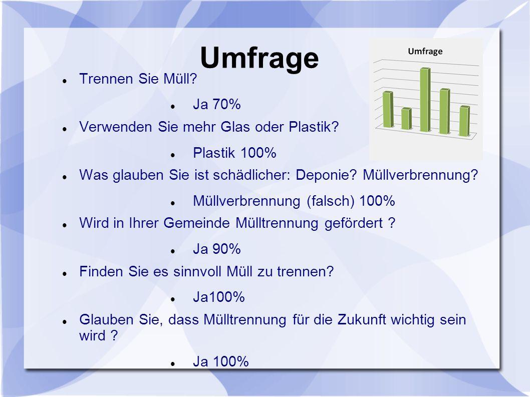 Umfrage Trennen Sie Müll Ja 70% Verwenden Sie mehr Glas oder Plastik