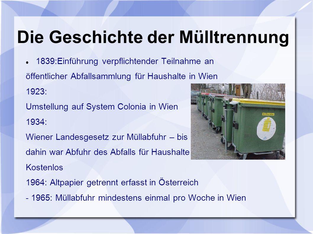 Die Geschichte der Mülltrennung