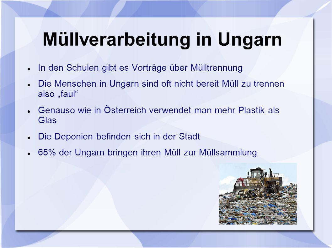 Müllverarbeitung in Ungarn