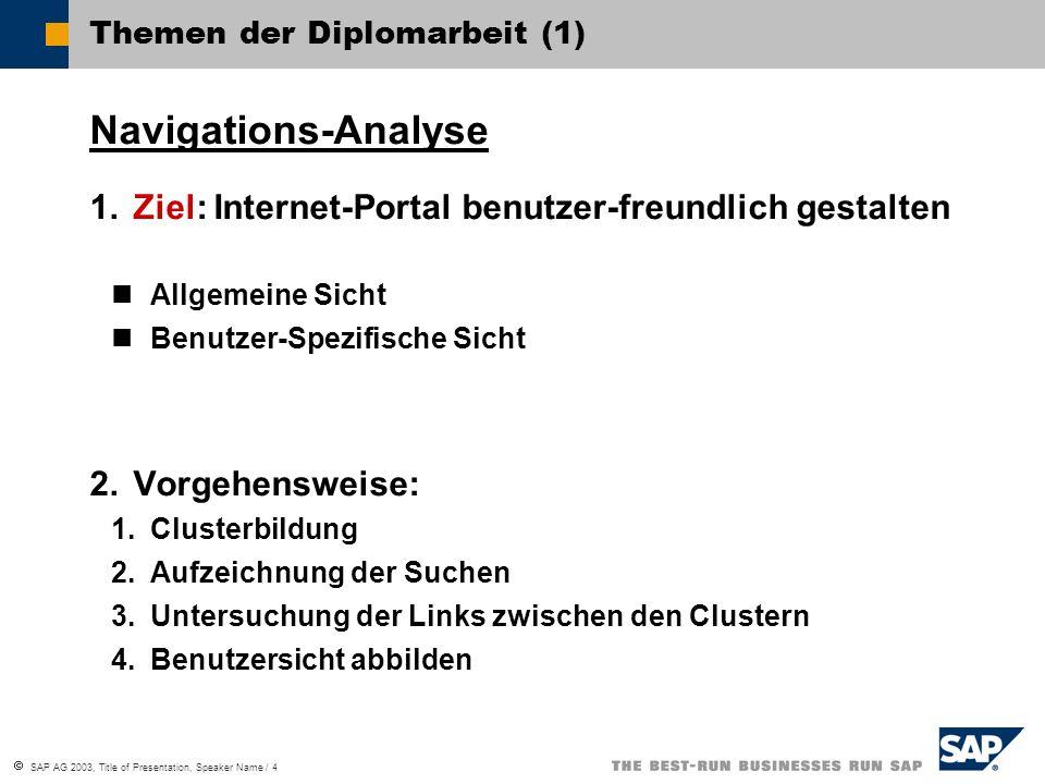 Themen der Diplomarbeit (1)