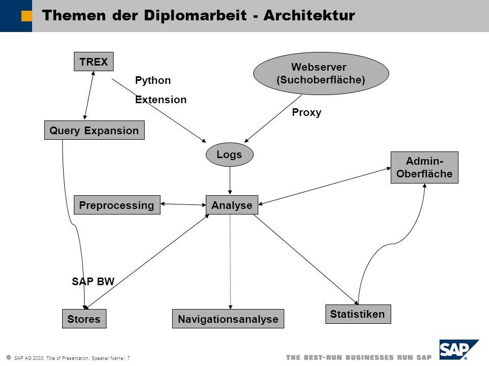 Themen der Diplomarbeit - Architektur