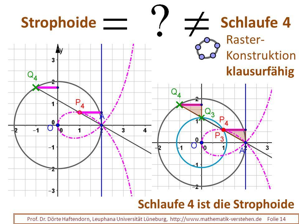 Strophoide Schlaufe 4 Raster- Konstruktion klausurfähig