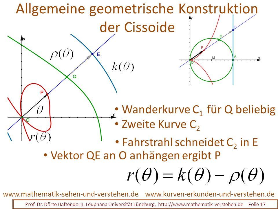 Allgemeine geometrische Konstruktion der Cissoide