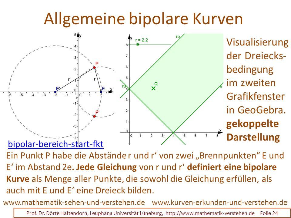 Allgemeine bipolare Kurven