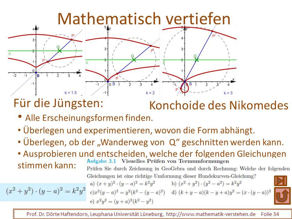 Mathematisch vertiefen
