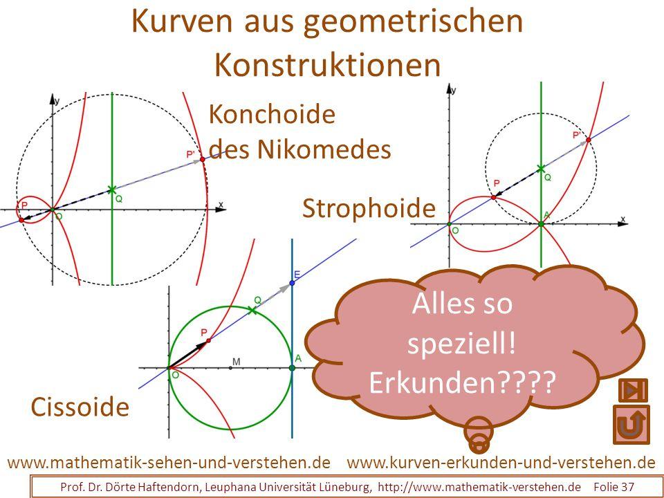 Kurven aus geometrischen Konstruktionen