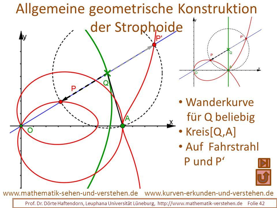 Allgemeine geometrische Konstruktion der Strophoide