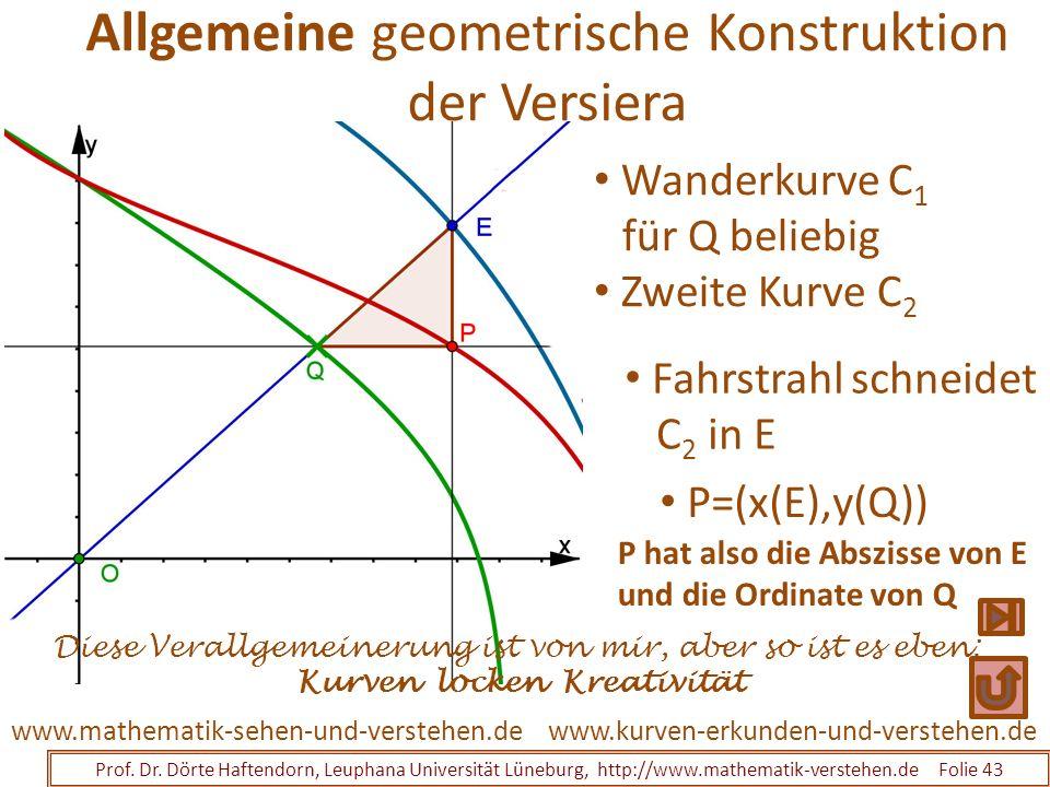 Allgemeine geometrische Konstruktion der Versiera
