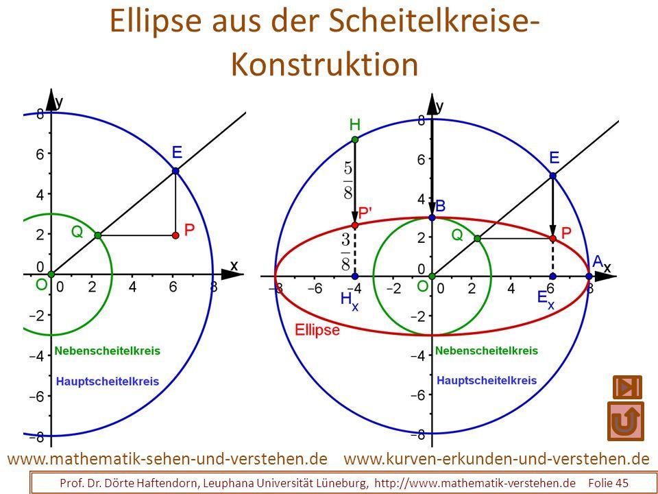 Ellipse aus der Scheitelkreise-Konstruktion