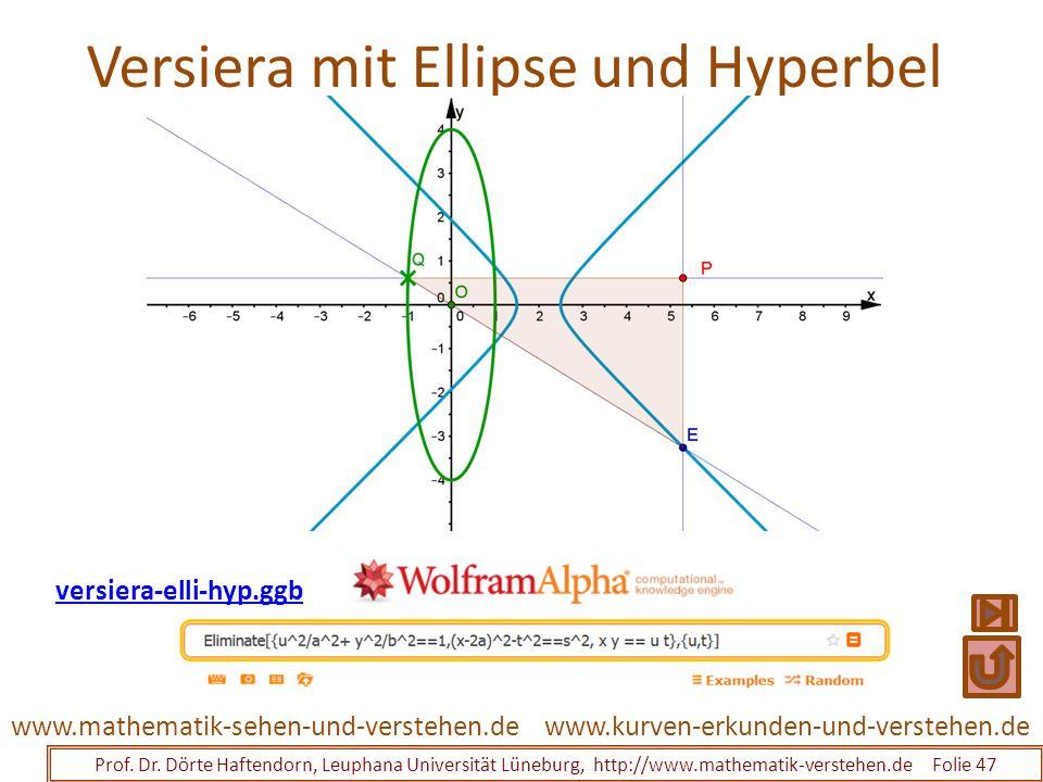 Versiera mit Ellipse und Hyperbel
