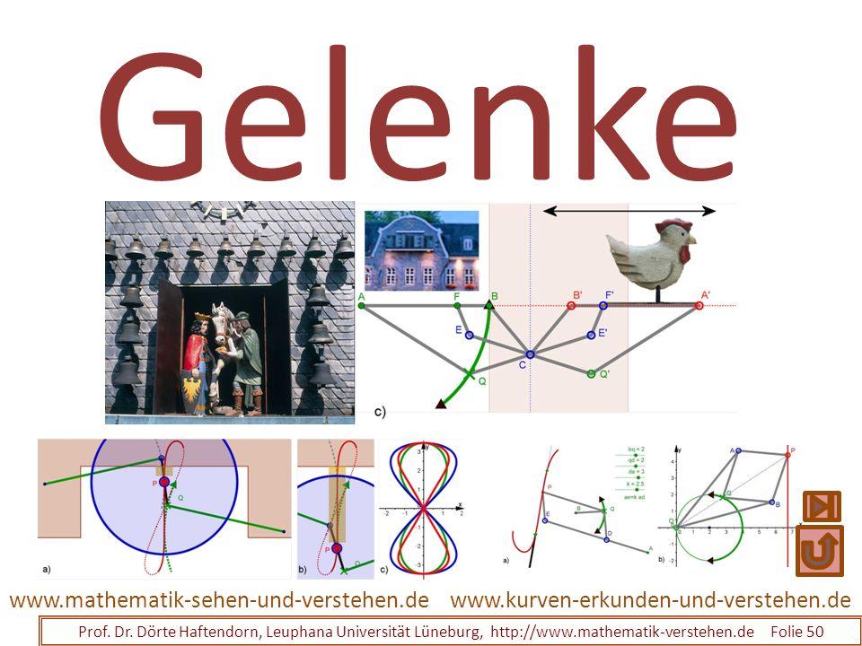 Gelenke www.mathematik-sehen-und-verstehen.de