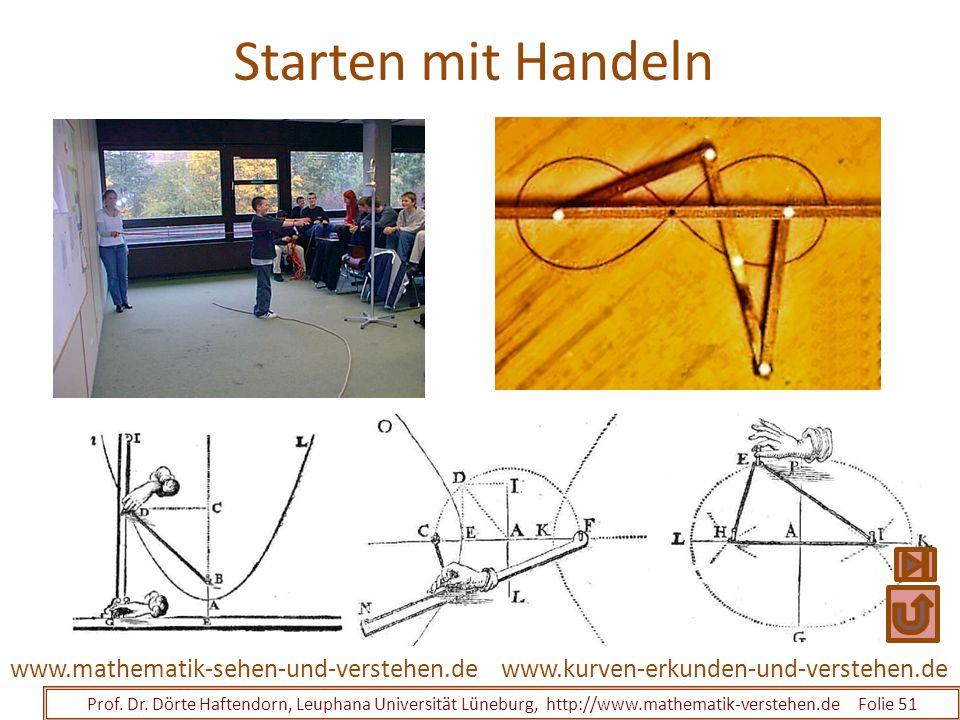 Starten mit Handeln www.mathematik-sehen-und-verstehen.de
