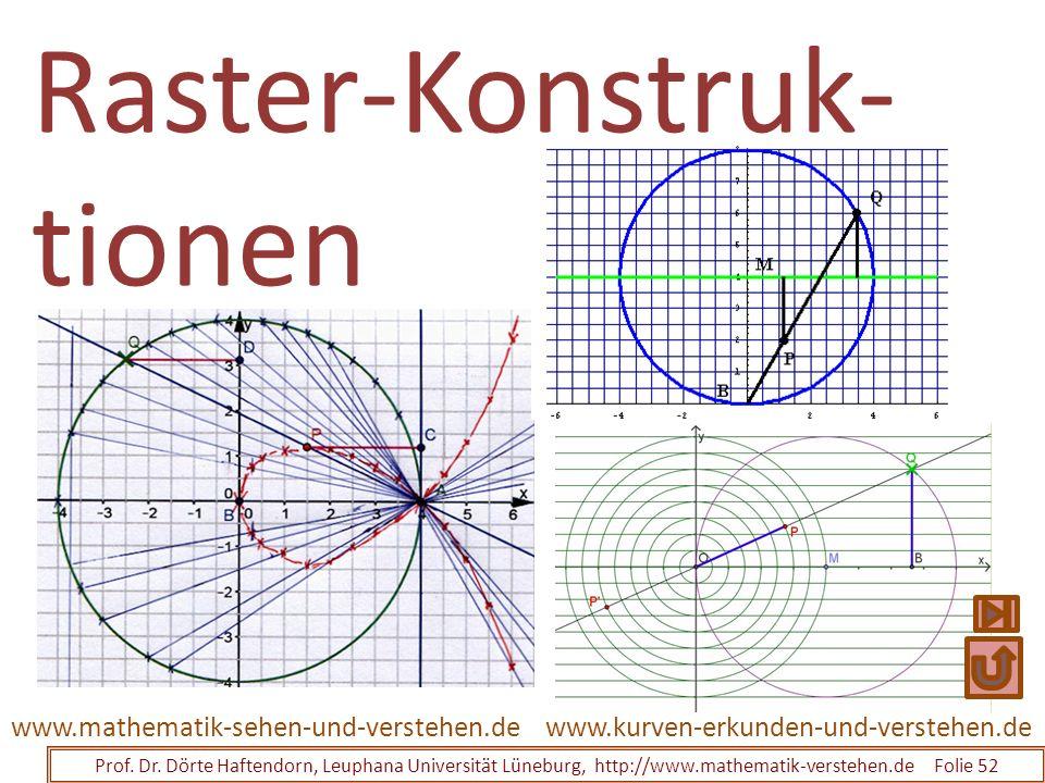 Raster-Konstruk- tionen