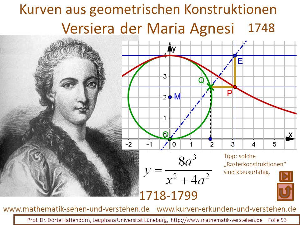 Kurven aus geometrischen Konstruktionen Versiera der Maria Agnesi