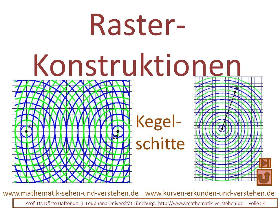 Raster- Konstruktionen