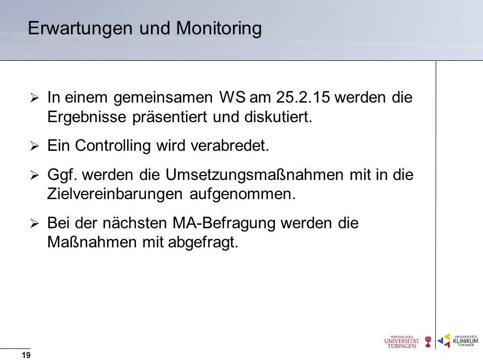 Erwartungen und Monitoring