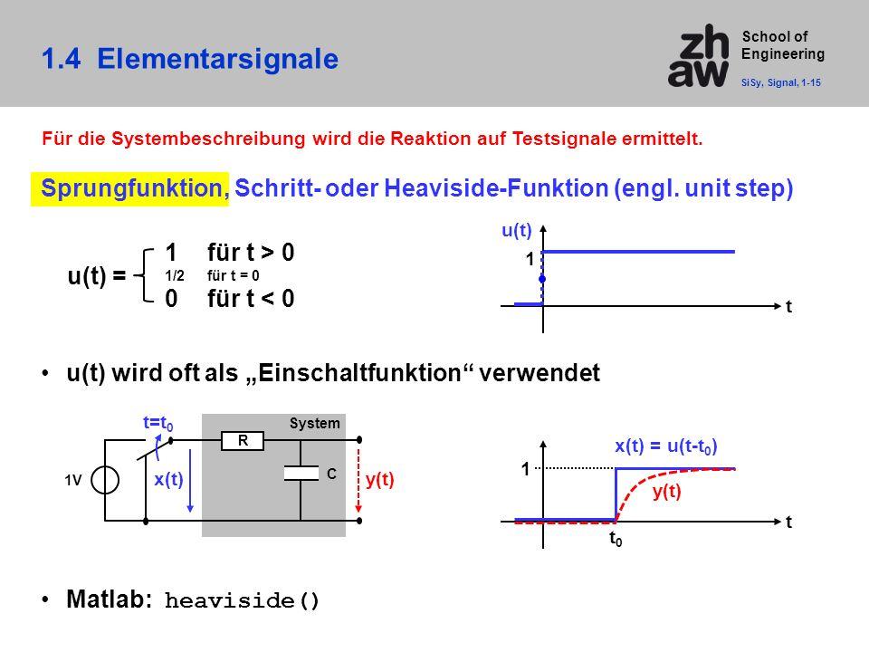 1.4 Elementarsignale SiSy, Signal, 1-15. Für die Systembeschreibung wird die Reaktion auf Testsignale ermittelt.