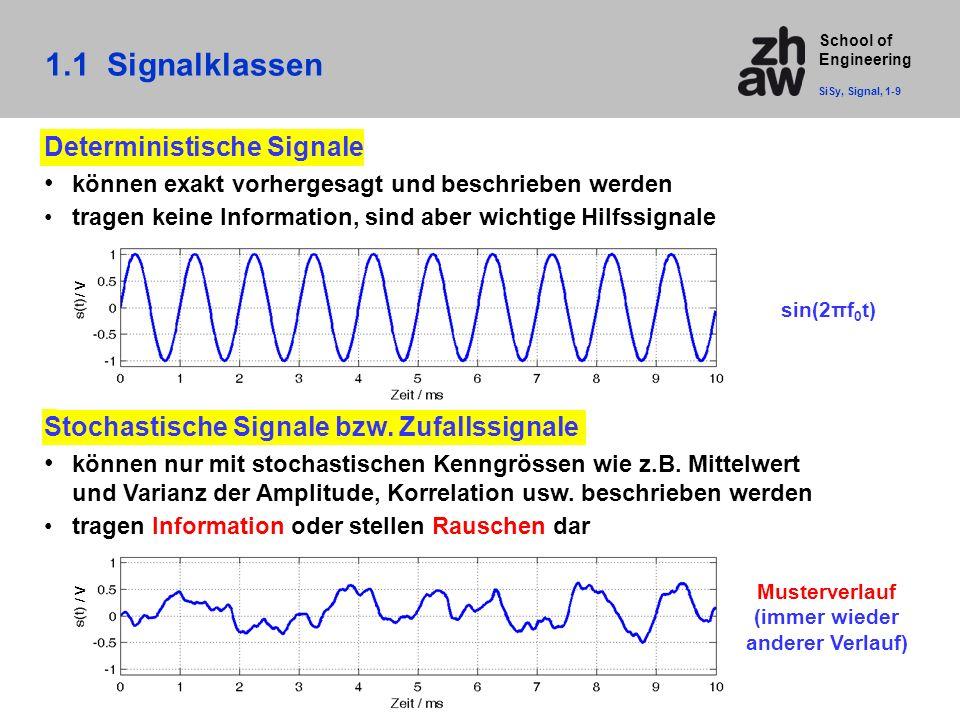 1.1 Signalklassen Deterministische Signale