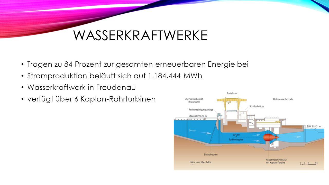 Wasserkraftwerke Tragen zu 84 Prozent zur gesamten erneuerbaren Energie bei. Stromproduktion beläuft sich auf 1.184.444 MWh.