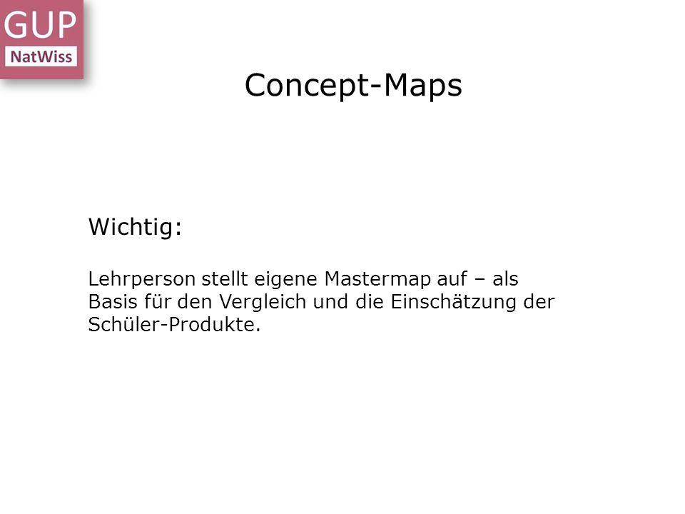 Concept-Maps Wichtig: