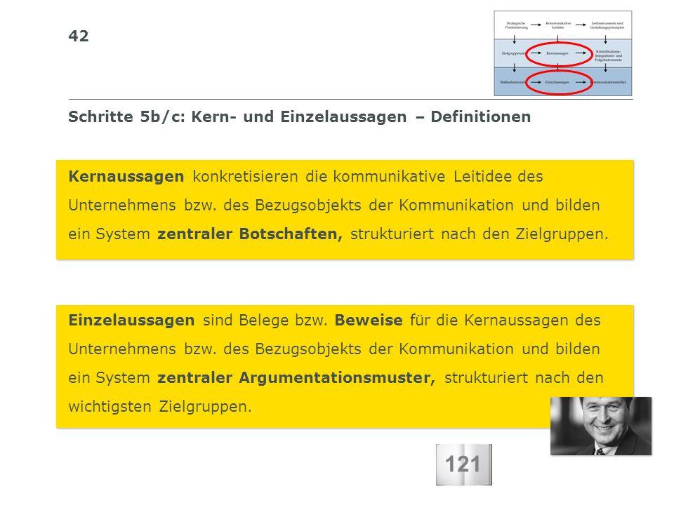121 Schritte 5b/c: Kern- und Einzelaussagen – Definitionen