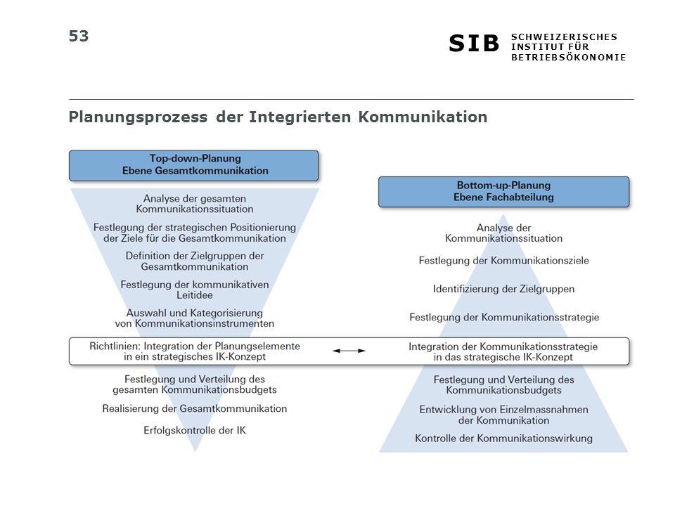 Planungsprozess der Integrierten Kommunikation
