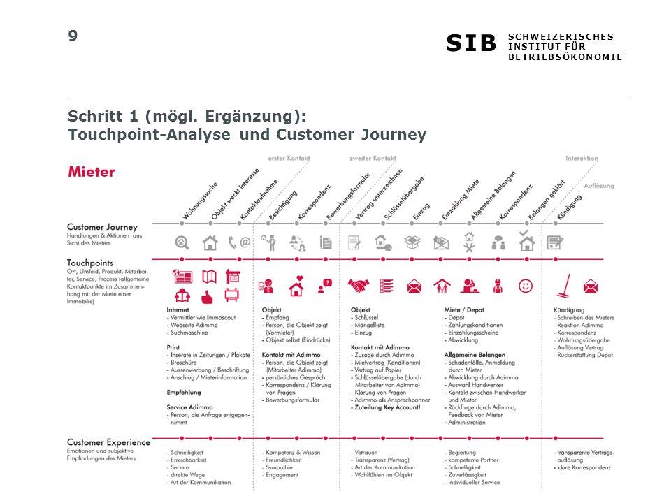 Schritt 1 (mögl. Ergänzung): Touchpoint-Analyse und Customer Journey