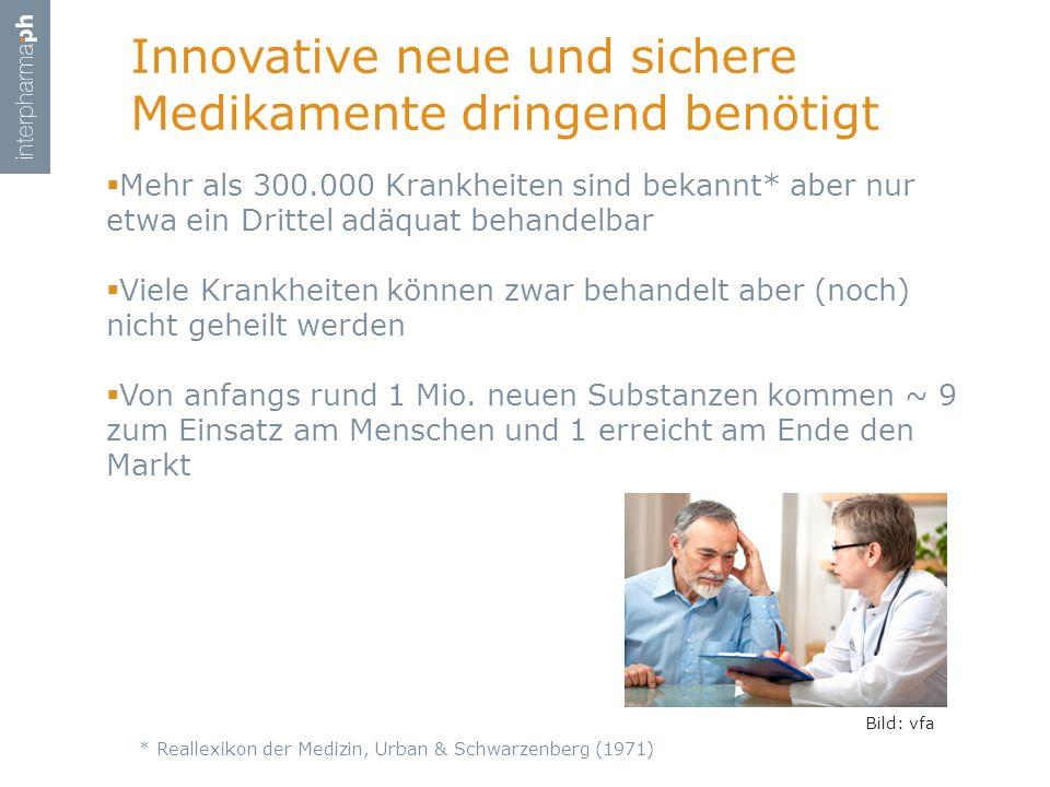 Innovative neue und sichere Medikamente dringend benötigt